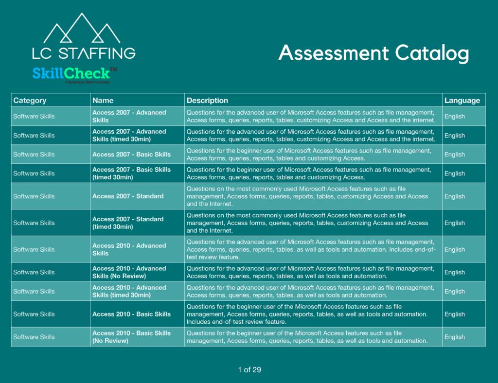 SkillCheck Assessment Catalog
